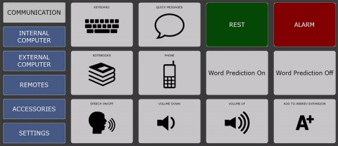 A screenshot featuring communication menu options such as keyboard, notebooks, and phone.