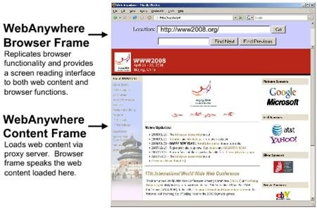 WebAnywhere browser frame and content frame.