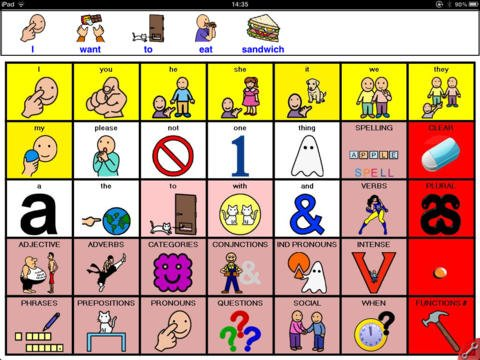 """Smart AAC word selection menu grid with pictorial sentence """"I want to eat sandwich."""""""