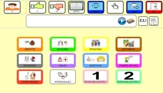 Screenshot of an AAC board with a 3x4 grid of symbols on the lower half and menu symbol choices across the top.