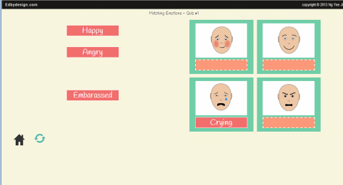 A screenshot of a quiz on matching emotions. There is a 2x2 grid with drawn faces having different expressions showing emotions. To the left are four text boxes labeled with an emotion.