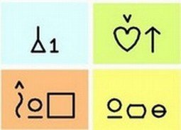 Examples of symbols used within program.