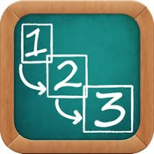 Square image of a green chalkboard with three interconnected blocks outlined in white and the numbers 1, 2, and 3 in the blocks with arrows between them.