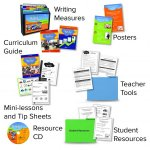 First Author products, including Writing Measures, Posters, Teacher Tools, Student Resources, Resource CD, Mini-lessons and Tip Sheet, and Curriculum Guide.