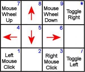 Mouse Emulator   GPII Unified Listing